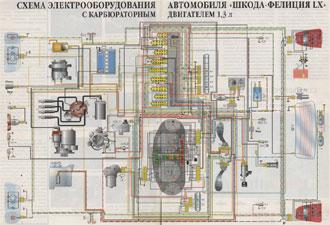 Шкода фелиция 1998 электрическая схема